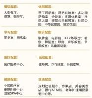 易禾温泉康养中心服务图片